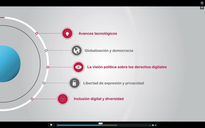Derechos Digitales Ministerio Motion Graphics visual loop